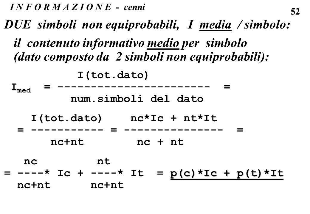 DUE simboli non equiprobabili, I media / simbolo: