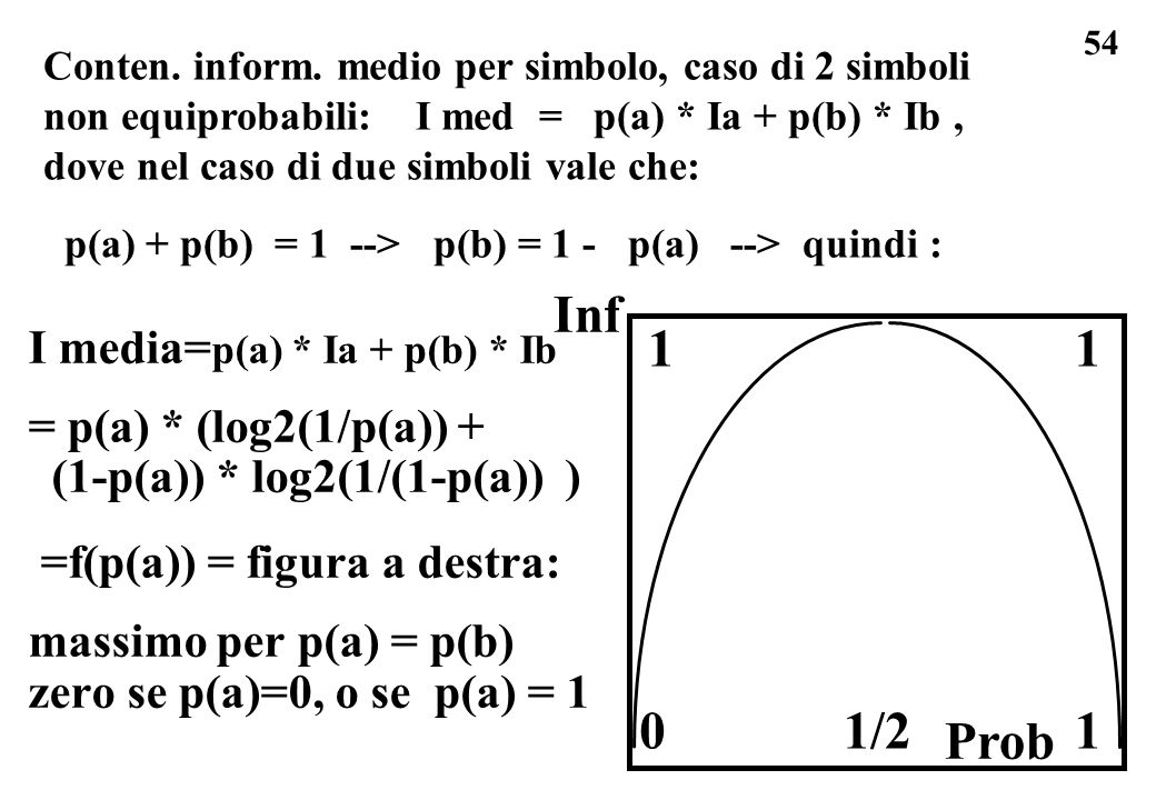 Inf 1 1 1/2 1 Prob I media=p(a) * Ia + p(b) * Ib