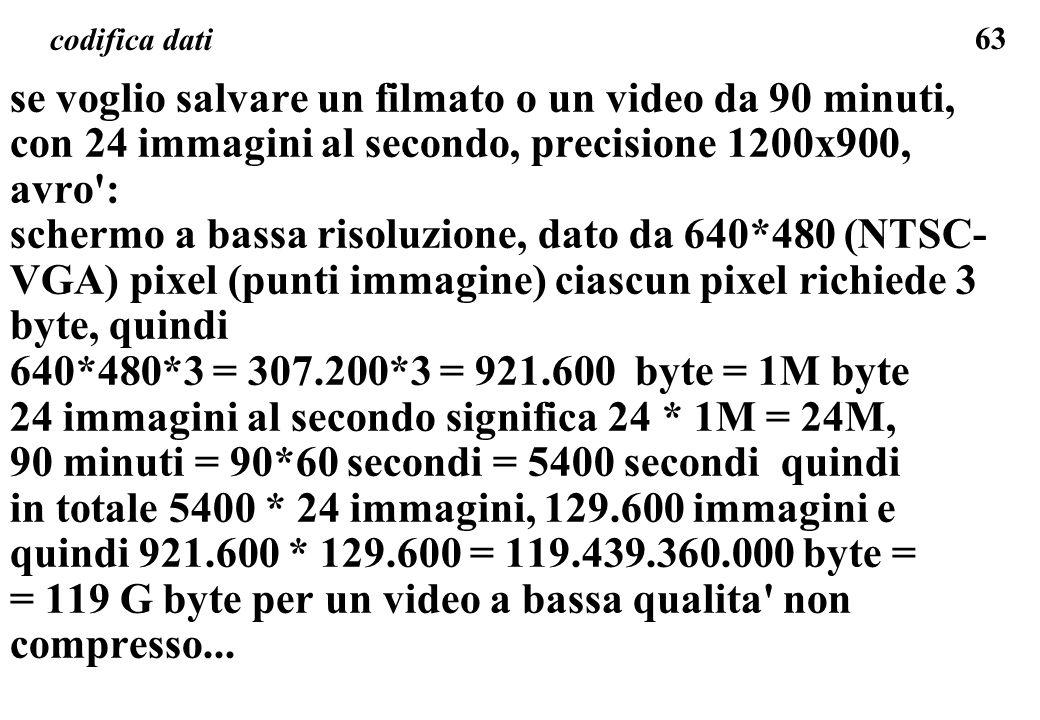 se voglio salvare un filmato o un video da 90 minuti,