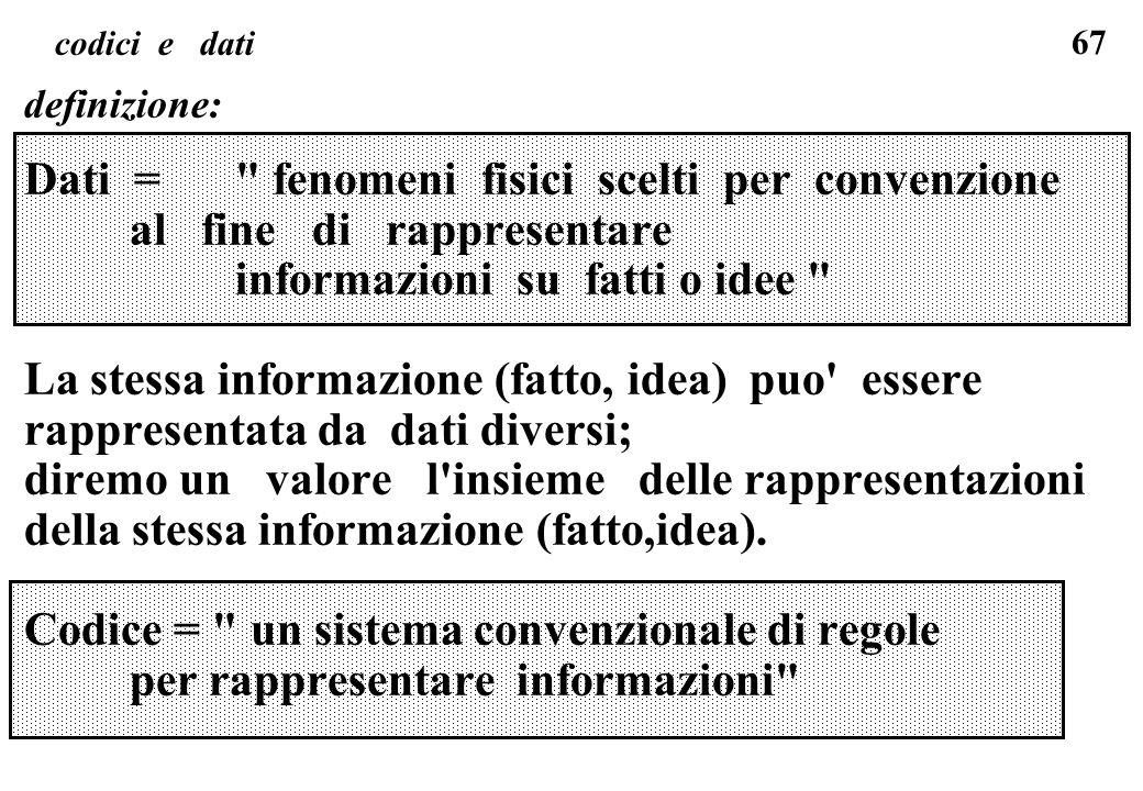 Dati = fenomeni fisici scelti per convenzione