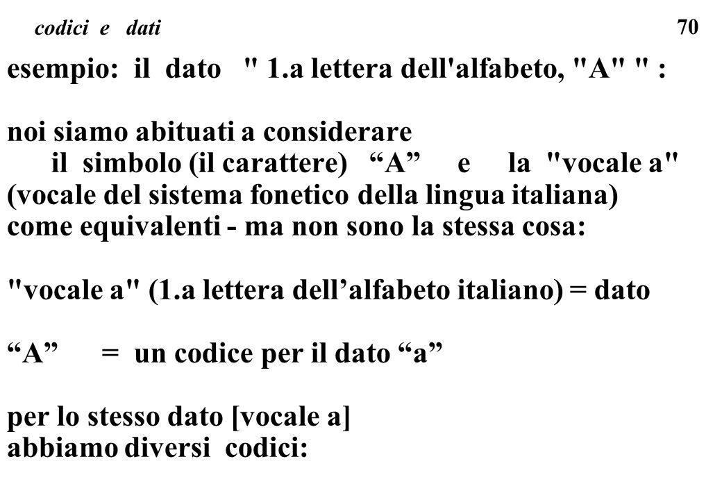 esempio: il dato 1.a lettera dell alfabeto, A :