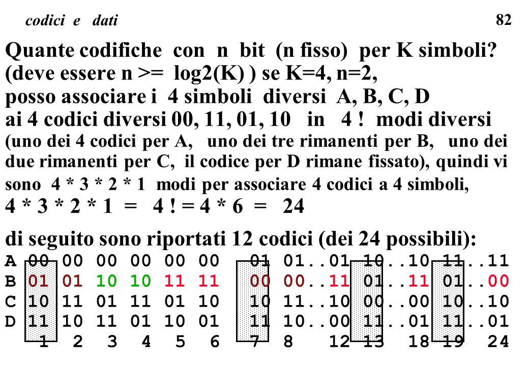 Quante codifiche con n bit (n fisso) per K simboli