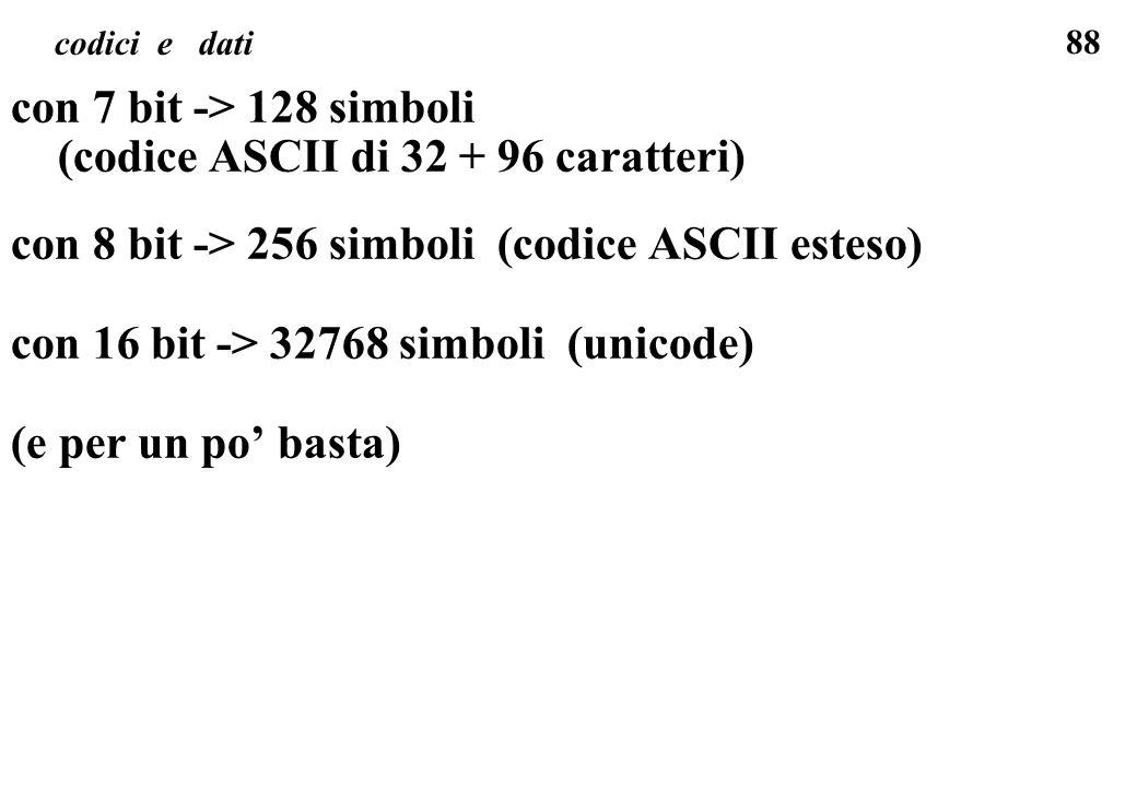 (codice ASCII di 32 + 96 caratteri)