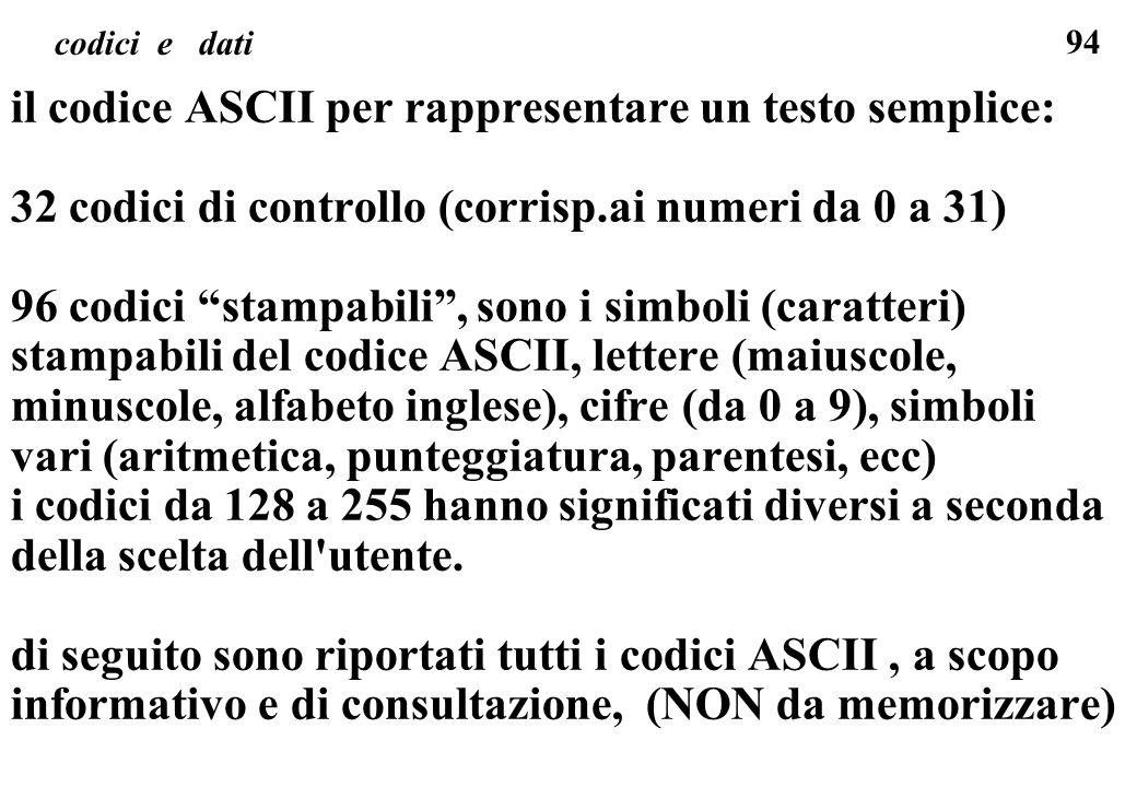 il codice ASCII per rappresentare un testo semplice: