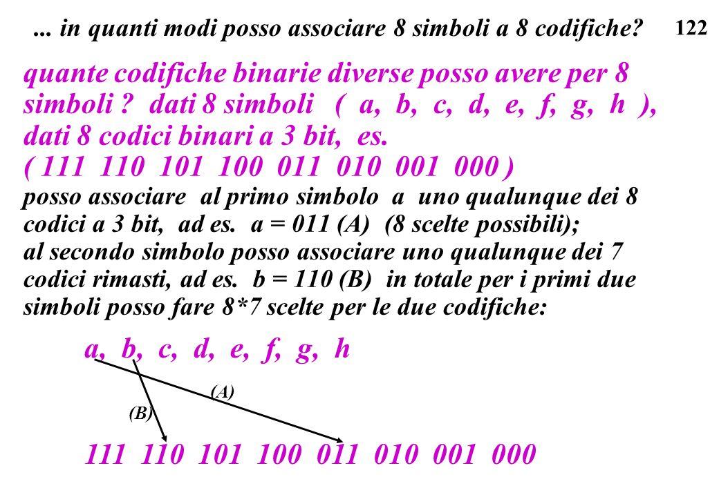 ... in quanti modi posso associare 8 simboli a 8 codifiche