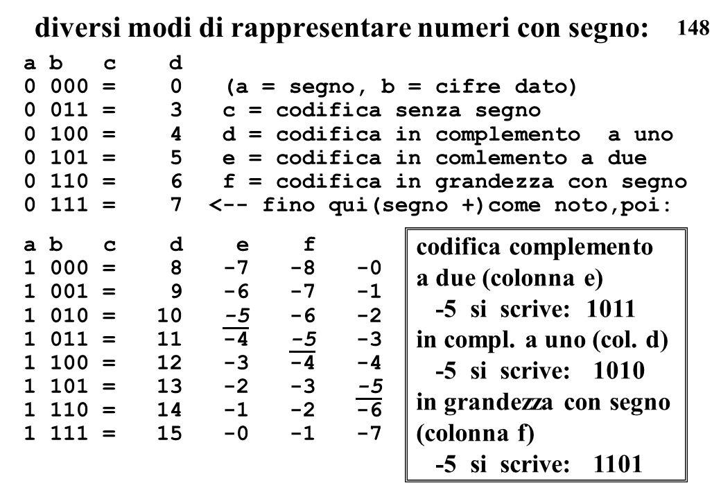 diversi modi di rappresentare numeri con segno: