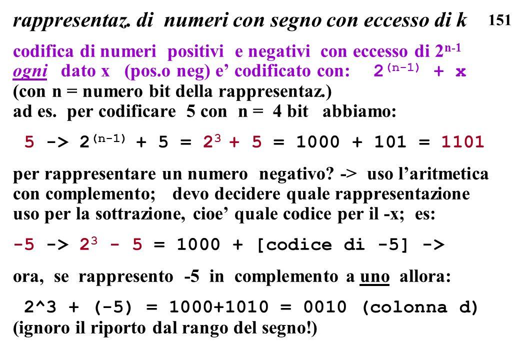 rappresentaz. di numeri con segno con eccesso di k