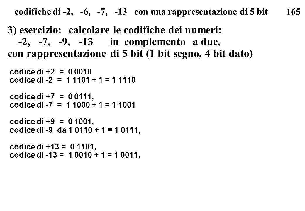 codifiche di -2, -6, -7, -13 con una rappresentazione di 5 bit