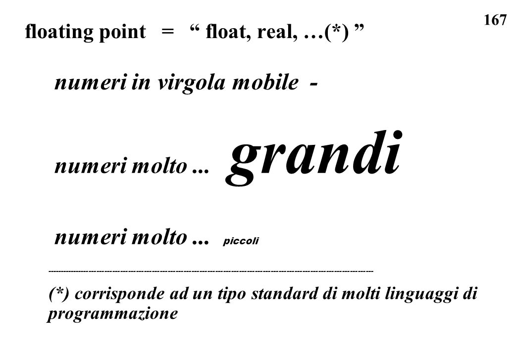 floating point = float, real, …(*)