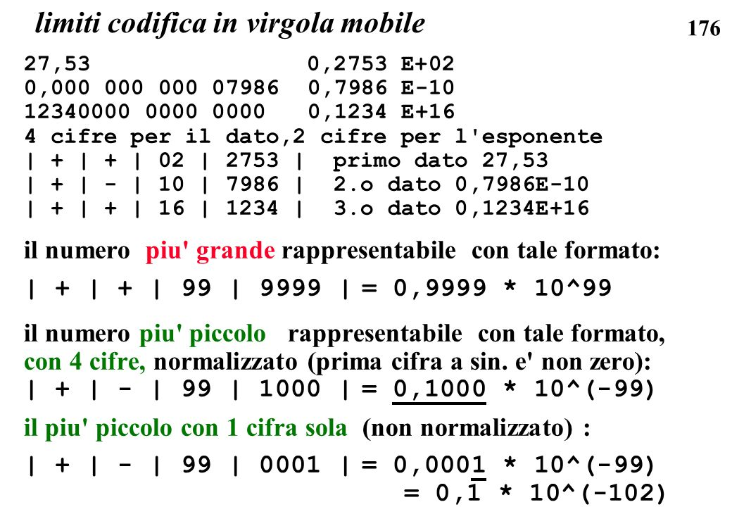 limiti codifica in virgola mobile