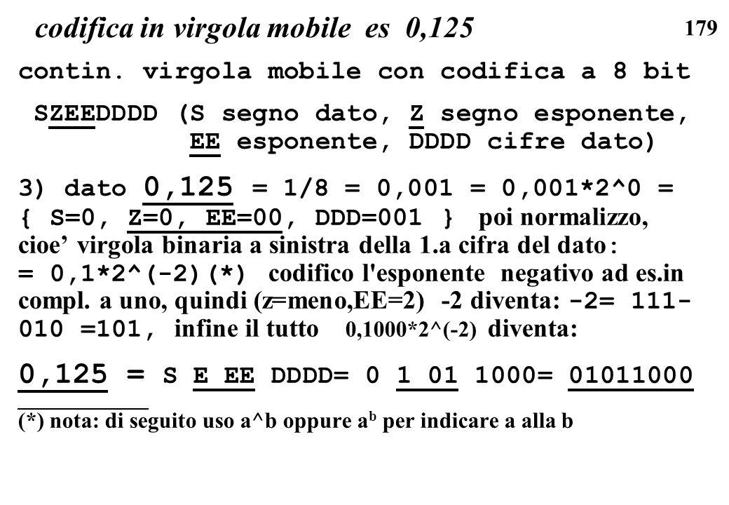codifica in virgola mobile es 0,125
