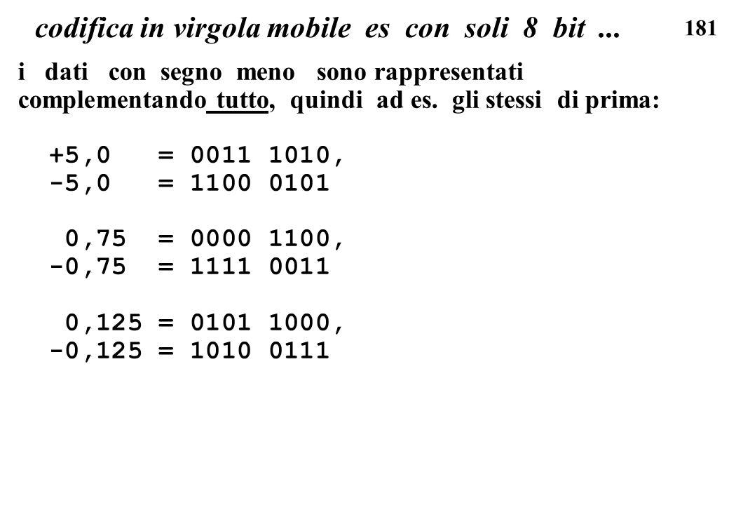 codifica in virgola mobile es con soli 8 bit ...
