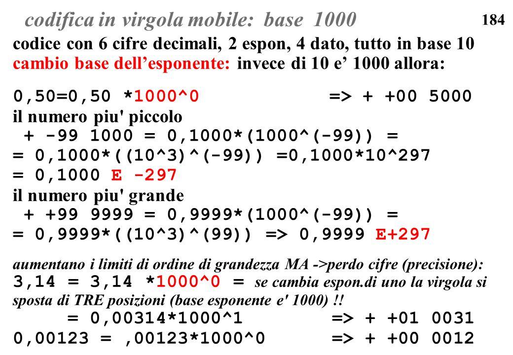 codifica in virgola mobile: base 1000