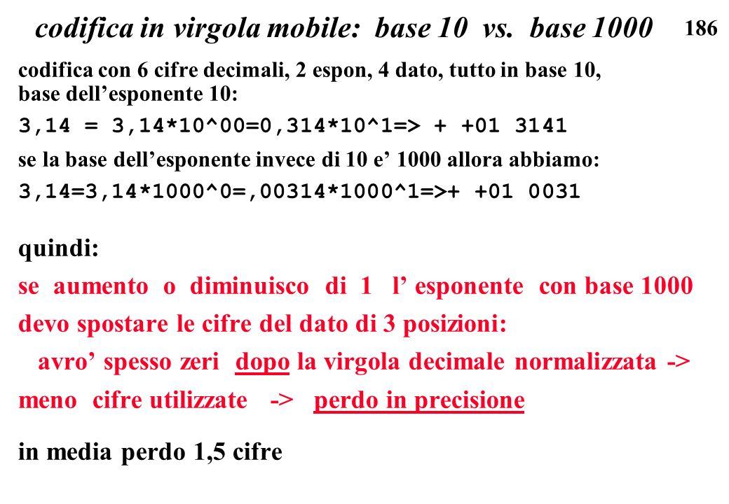 codifica in virgola mobile: base 10 vs. base 1000