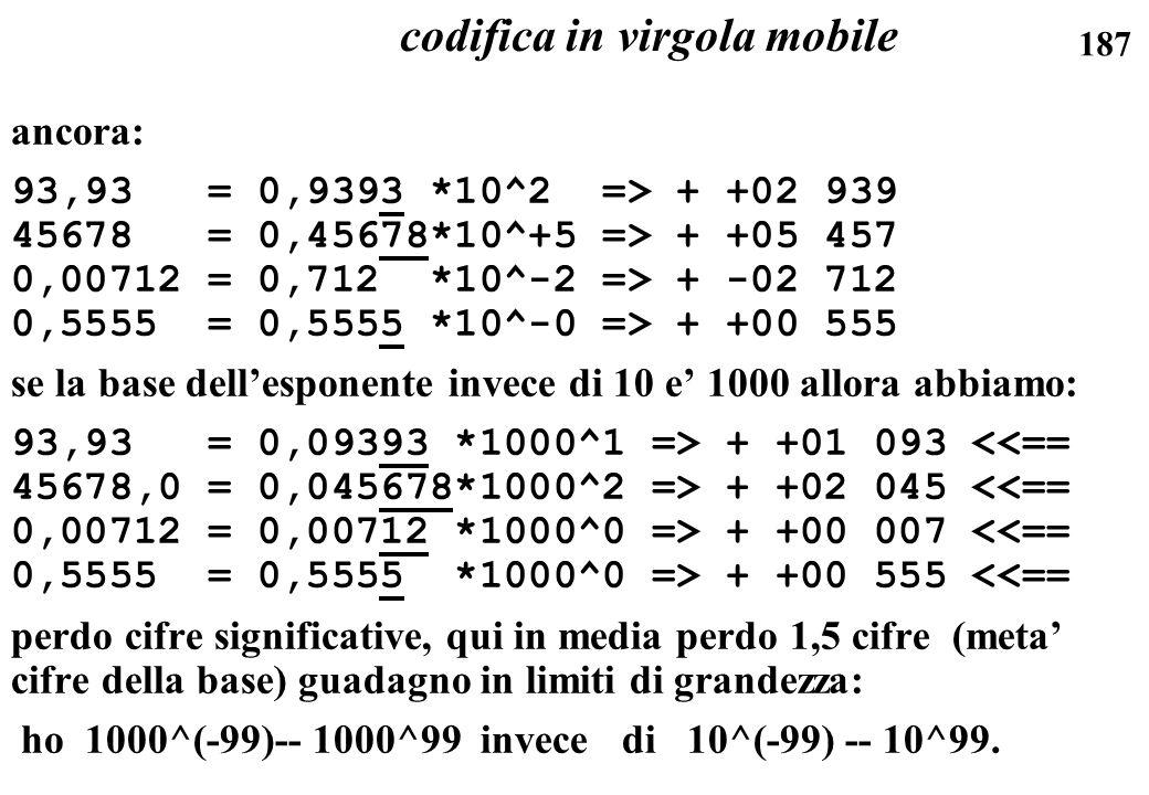 codifica in virgola mobile