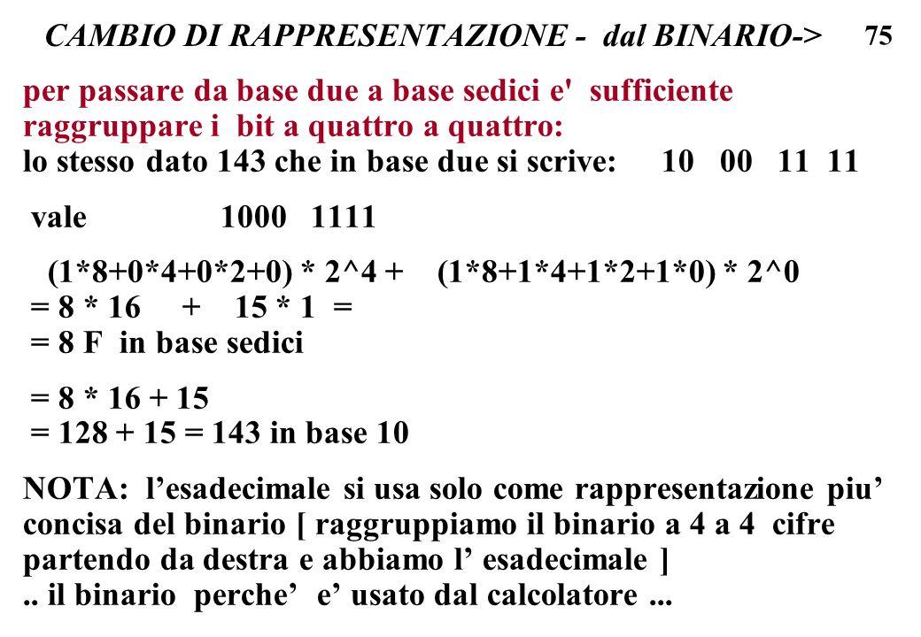 CAMBIO DI RAPPRESENTAZIONE - dal BINARIO->