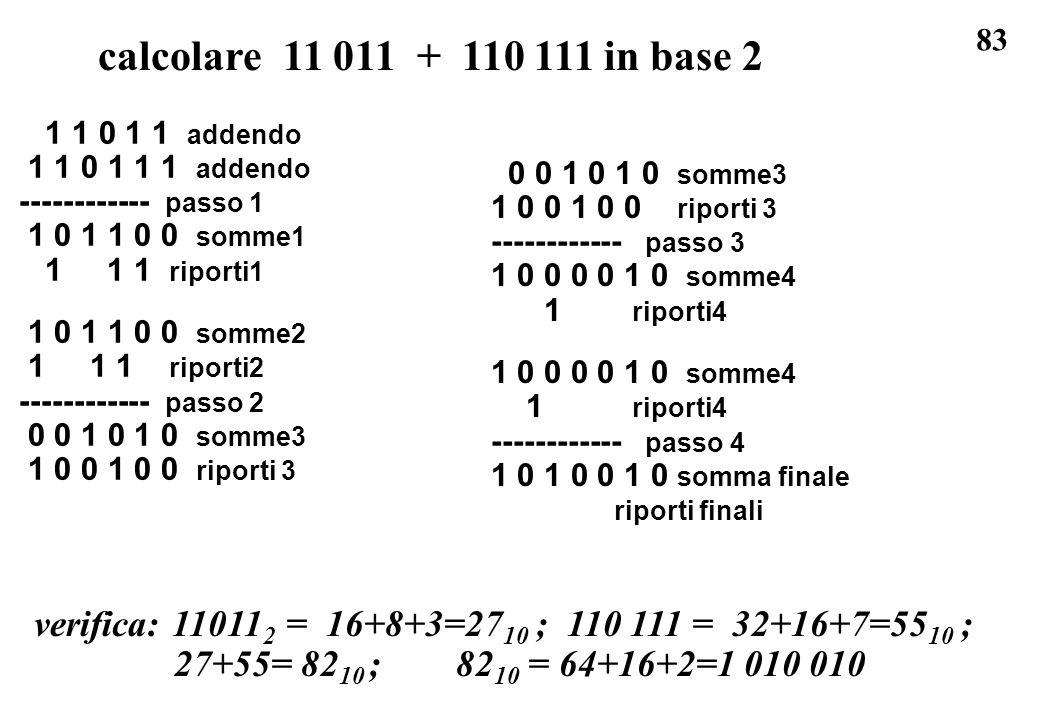 calcolare 11 011 + 110 111 in base 2 1 1 0 1 1 addendo. 1 1 0 1 1 1 addendo. ------------ passo 1.