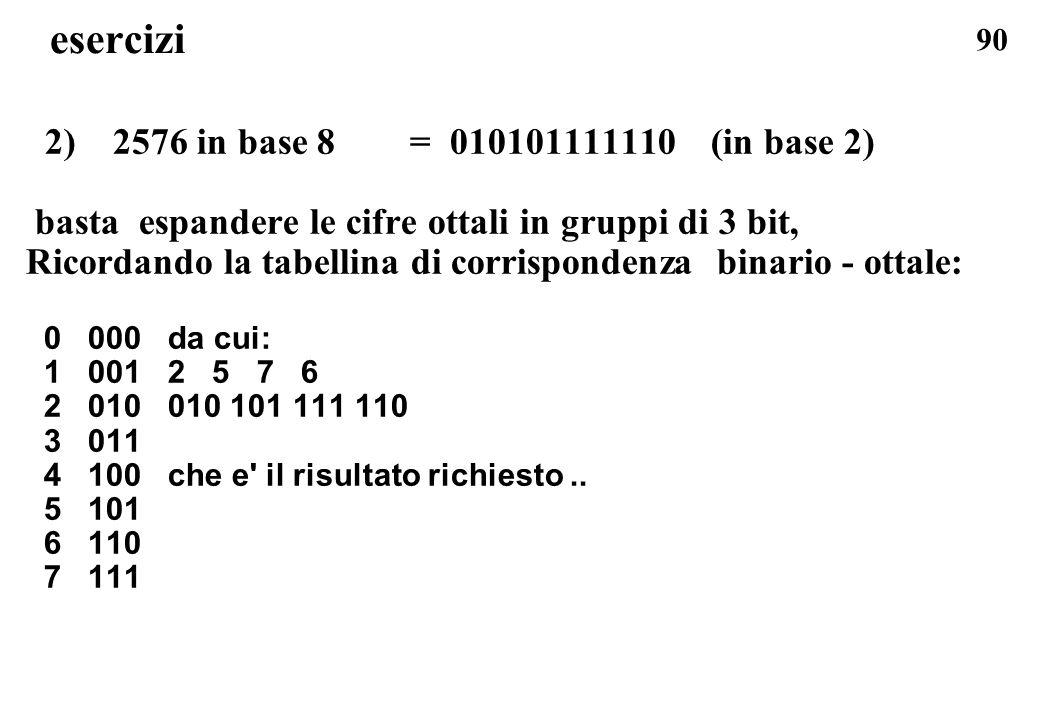 esercizi 2) 2576 in base 8 = 010101111110 (in base 2)