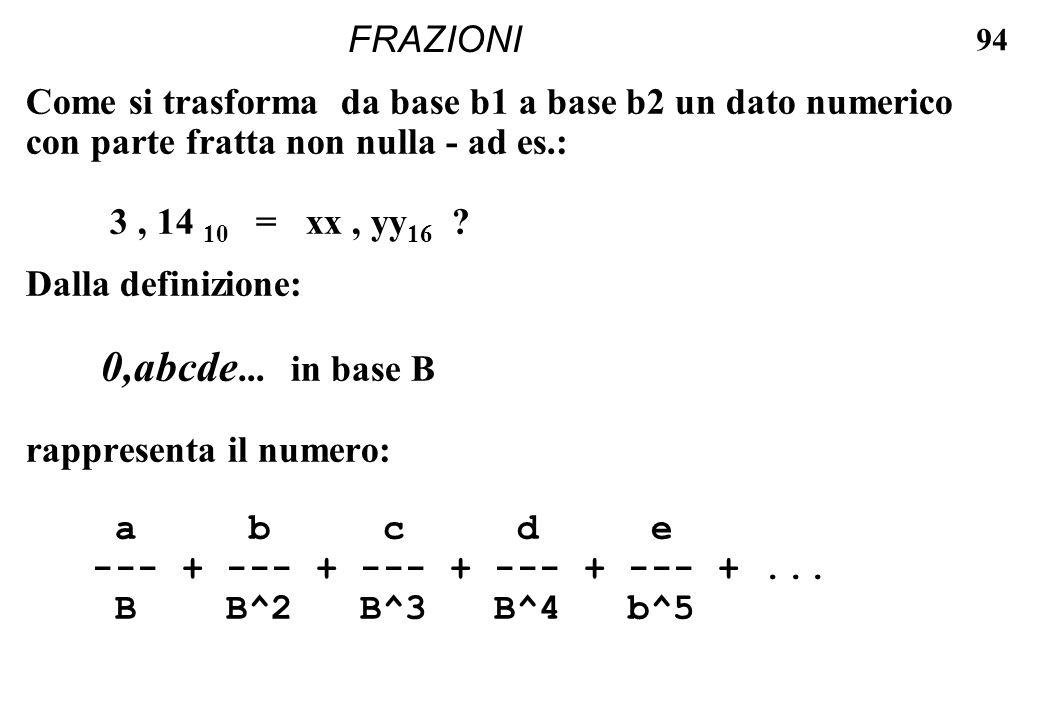 FRAZIONI Come si trasforma da base b1 a base b2 un dato numerico con parte fratta non nulla - ad es.: