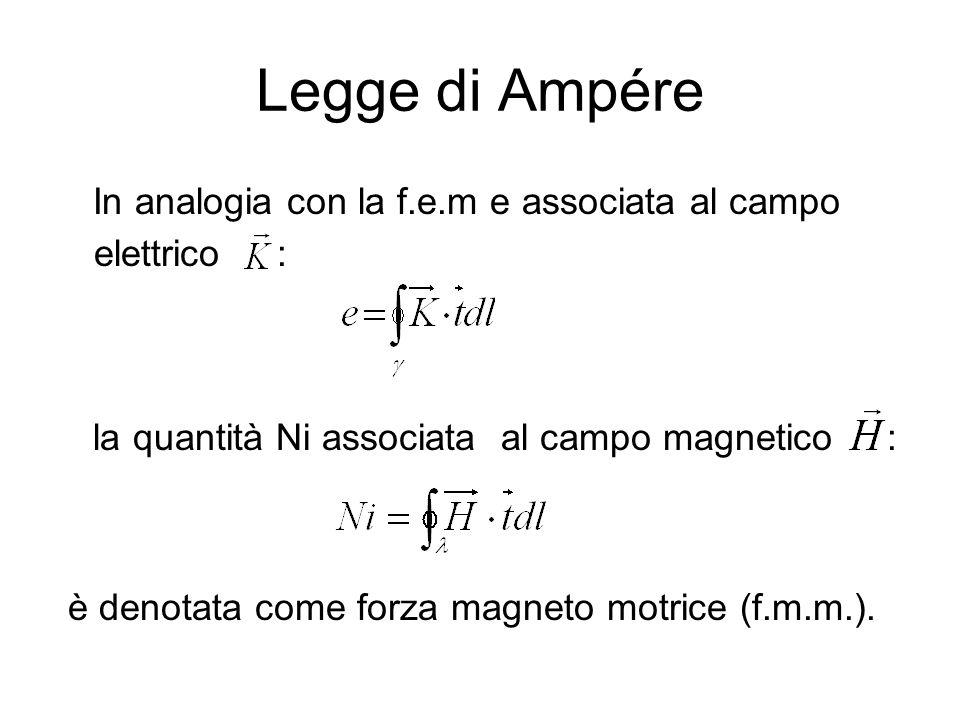 Legge di AmpéreIn analogia con la f.e.m e associata al campo elettrico : la quantità Ni associata al campo magnetico :