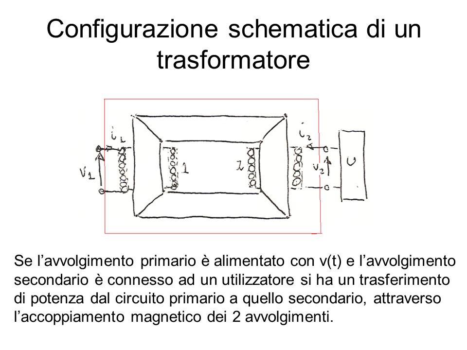 Configurazione schematica di un trasformatore