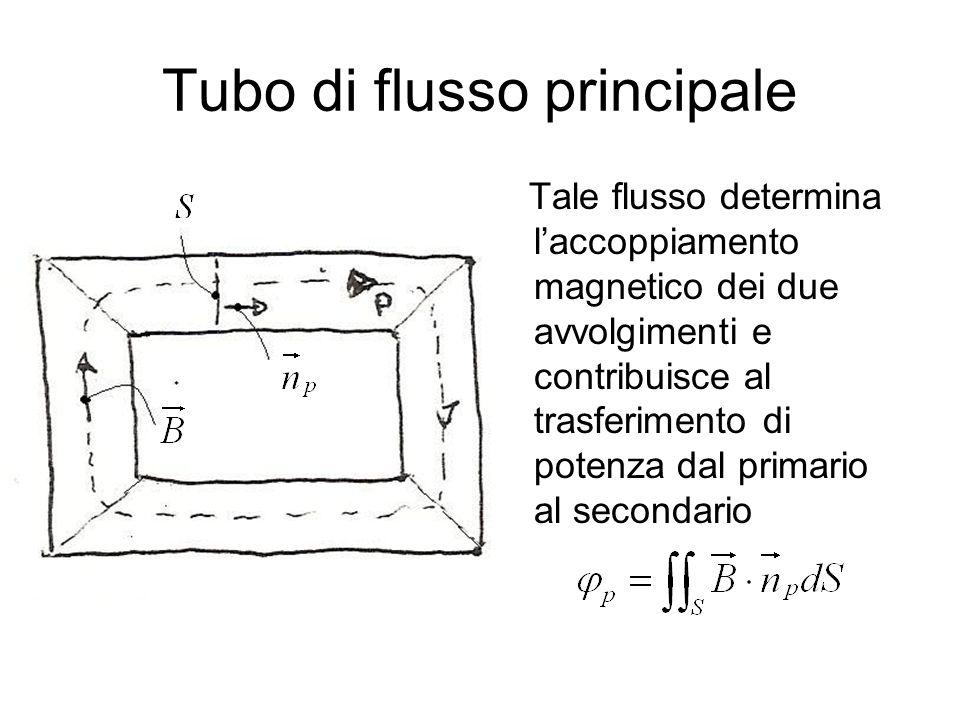Tubo di flusso principale