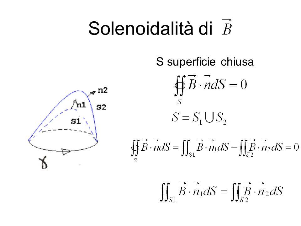 Solenoidalità di S superficie chiusa
