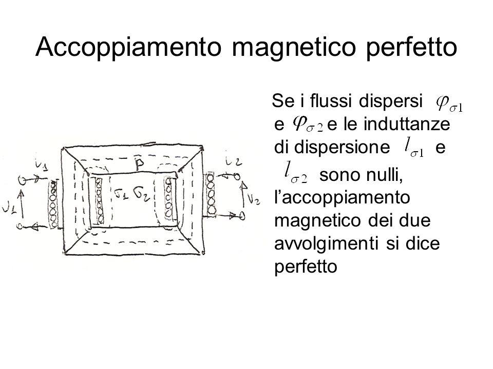 Accoppiamento magnetico perfetto