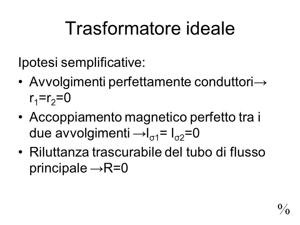 Trasformatore ideale Ipotesi semplificative: