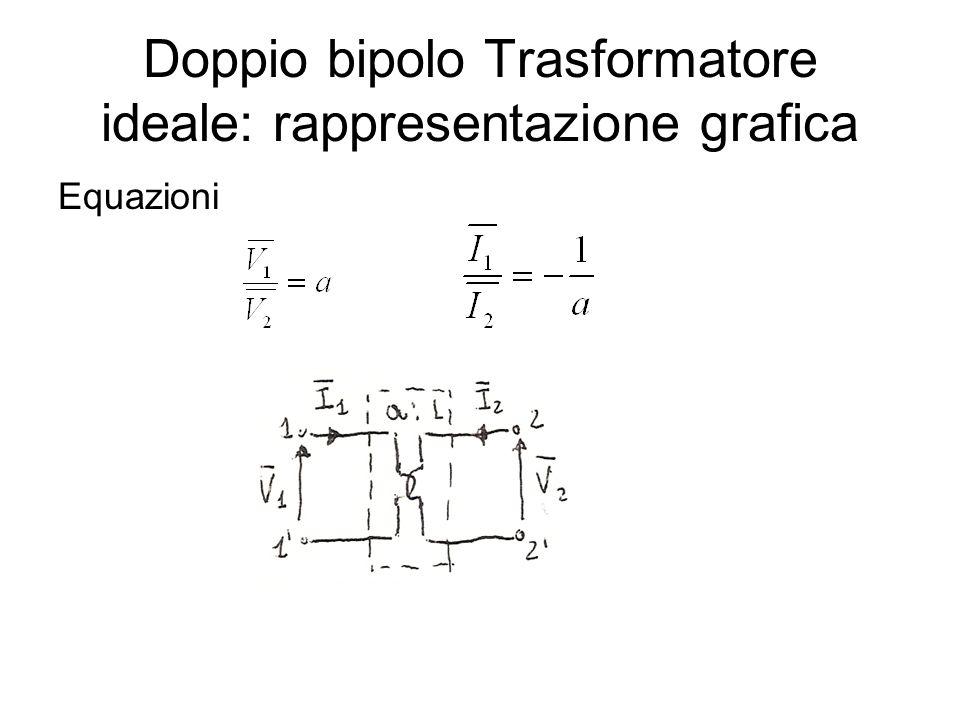 Doppio bipolo Trasformatore ideale: rappresentazione grafica