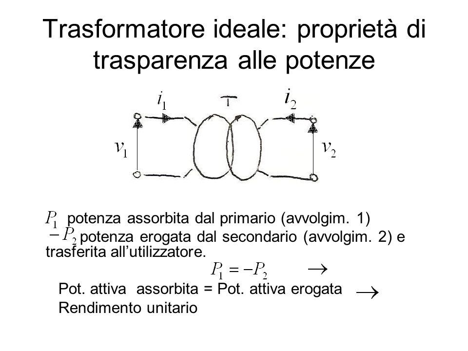 Trasformatore ideale: proprietà di trasparenza alle potenze