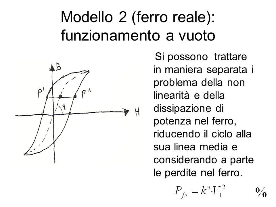 Modello 2 (ferro reale): funzionamento a vuoto