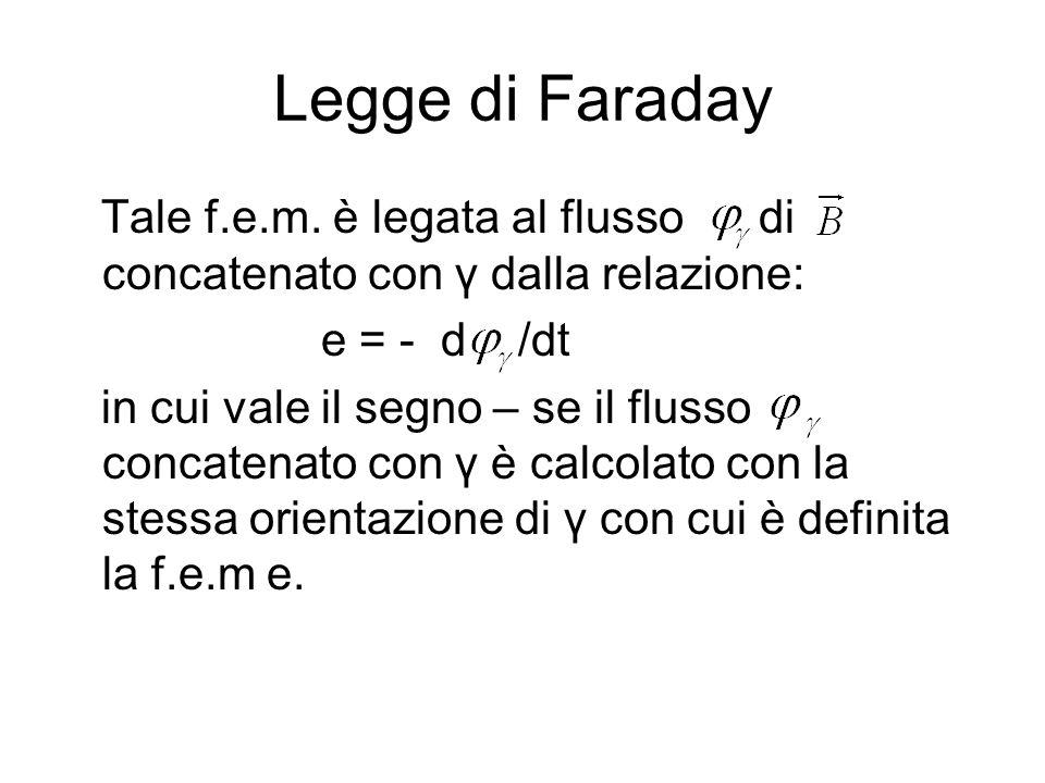 Legge di Faraday Tale f.e.m. è legata al flusso di concatenato con γ dalla relazione: e = - d /dt.