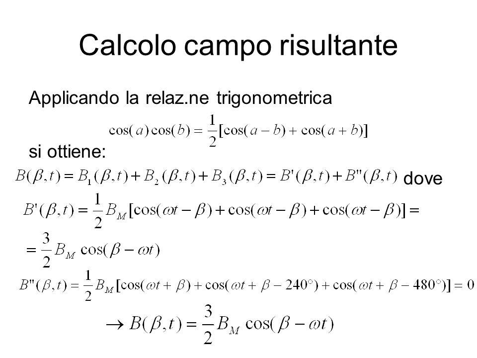 Calcolo campo risultante