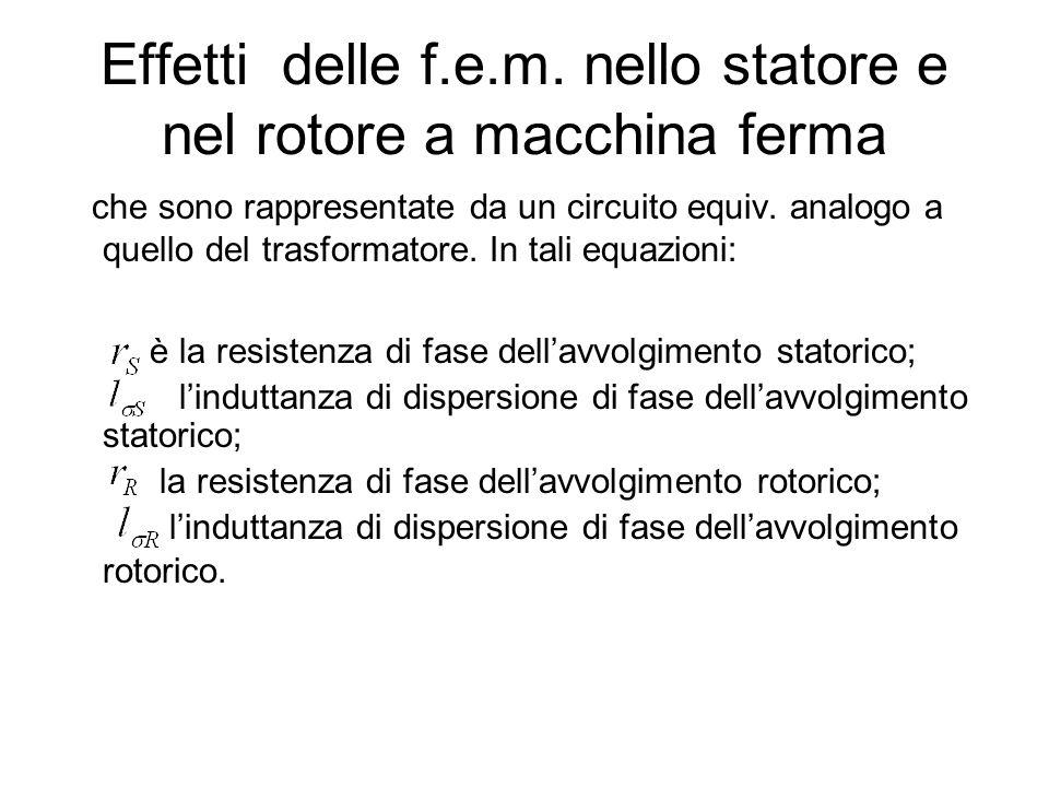 Effetti delle f.e.m. nello statore e nel rotore a macchina ferma