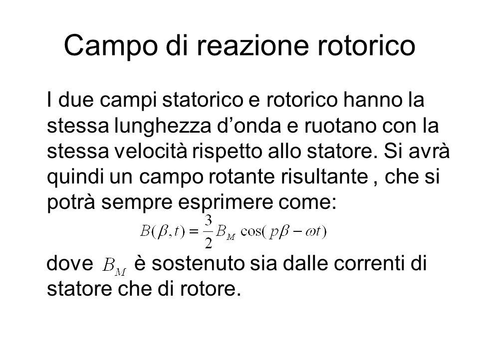 Campo di reazione rotorico