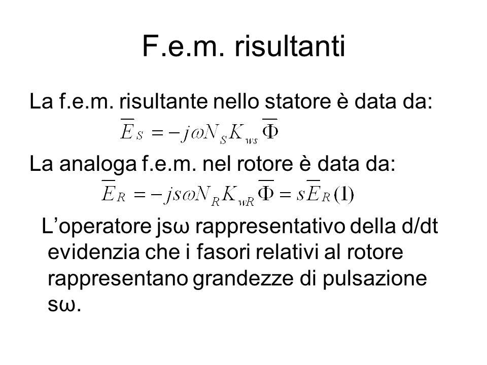 F.e.m. risultanti La f.e.m. risultante nello statore è data da: