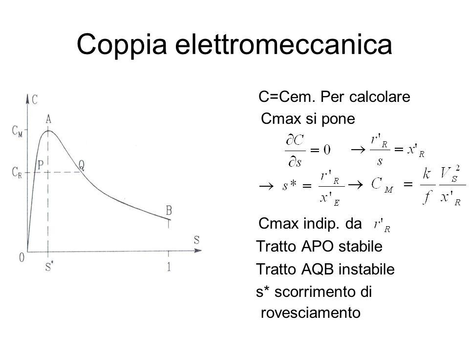 Coppia elettromeccanica