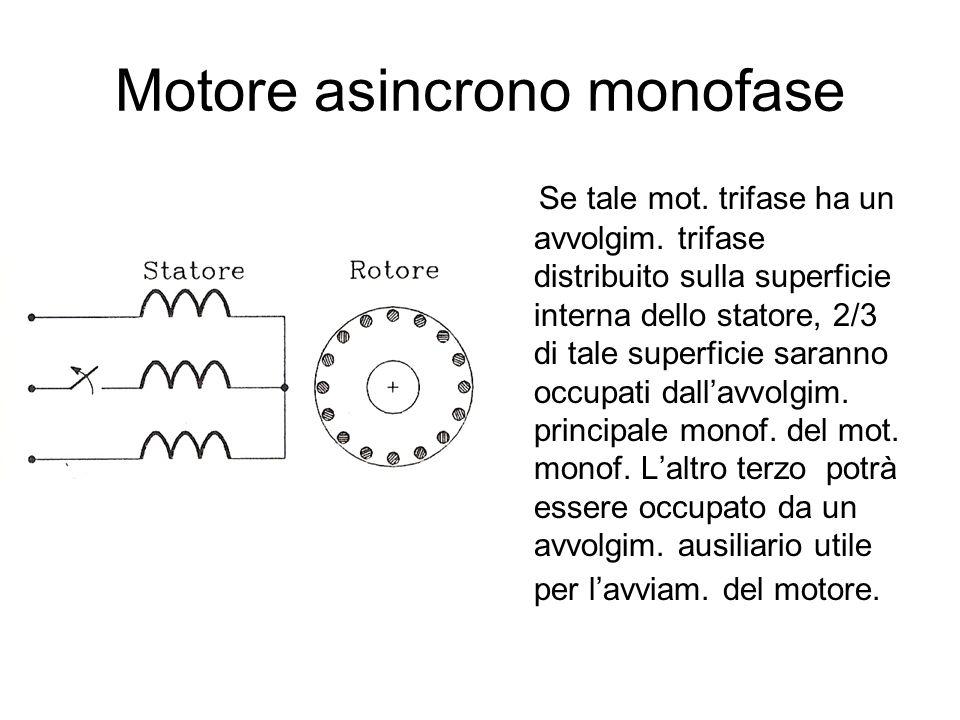 Motore asincrono monofase