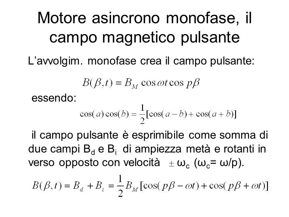Motore asincrono monofase, il campo magnetico pulsante