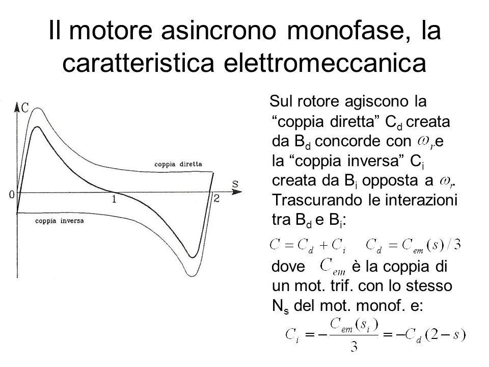 Il motore asincrono monofase, la caratteristica elettromeccanica