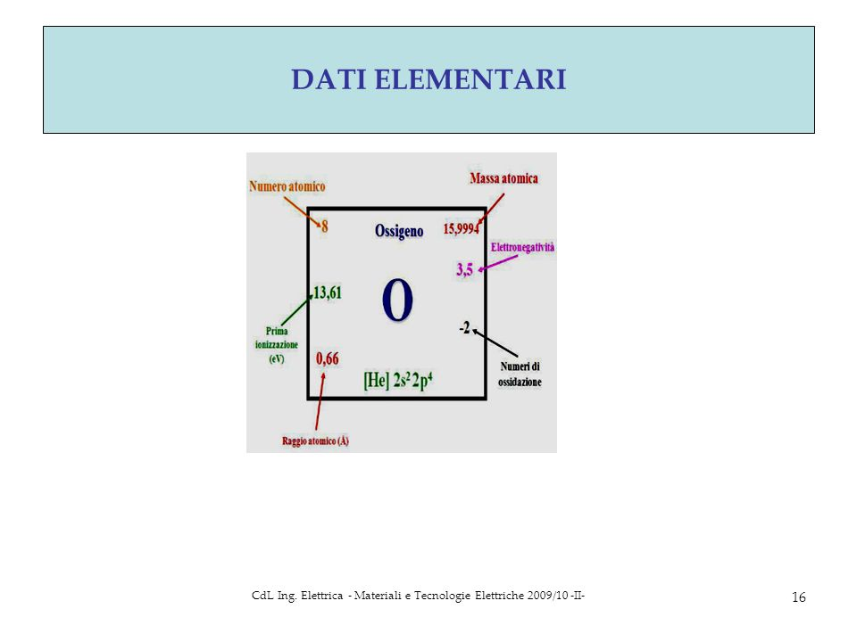 CdL Ing. Elettrica - Materiali e Tecnologie Elettriche 2009/10 -II-