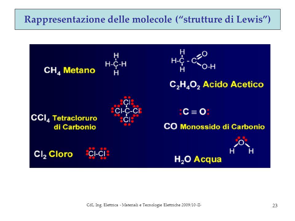 Rappresentazione delle molecole ( strutture di Lewis )