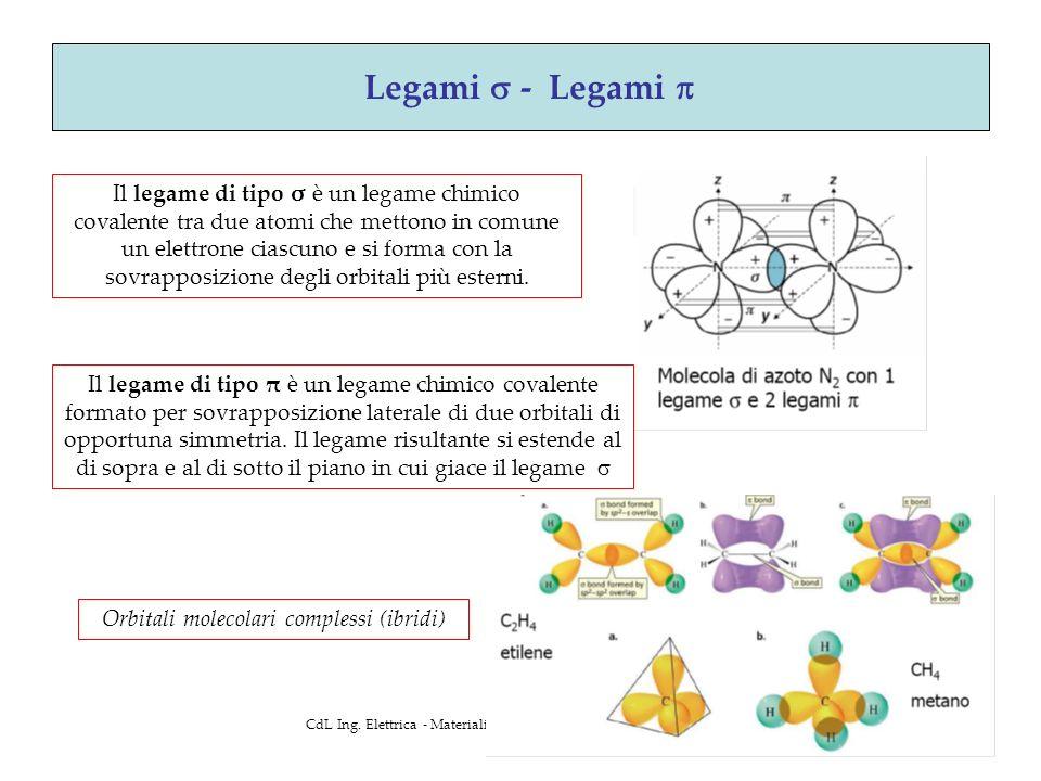 Legami  - Legami 