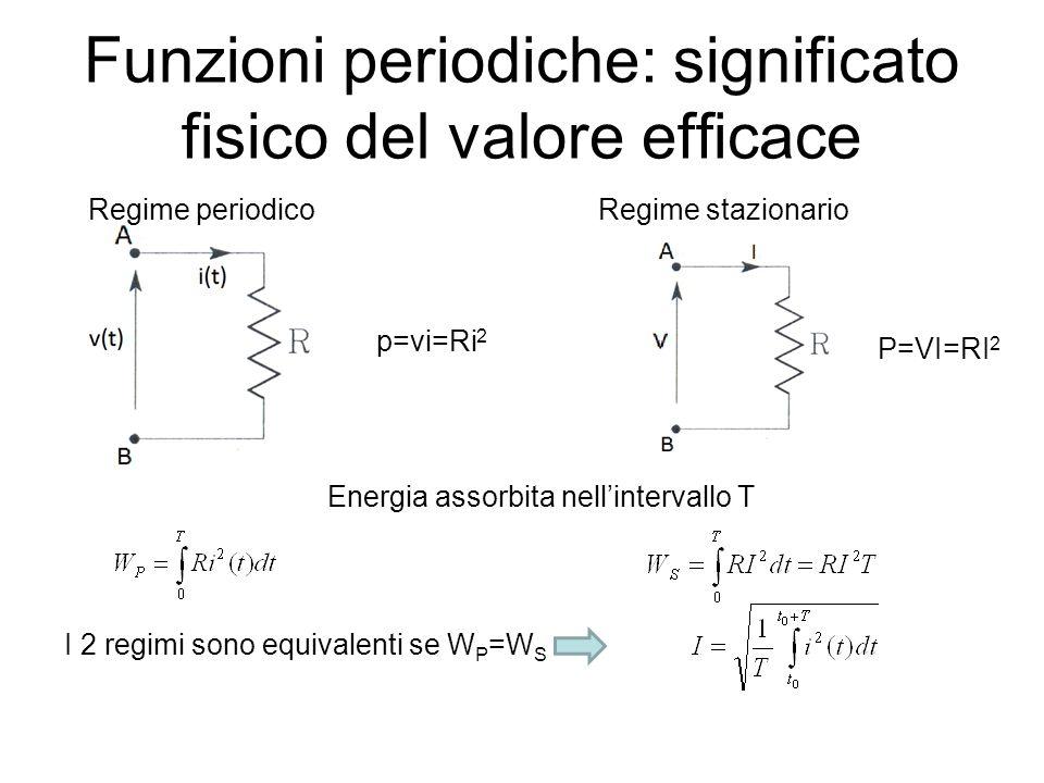 Funzioni periodiche: significato fisico del valore efficace