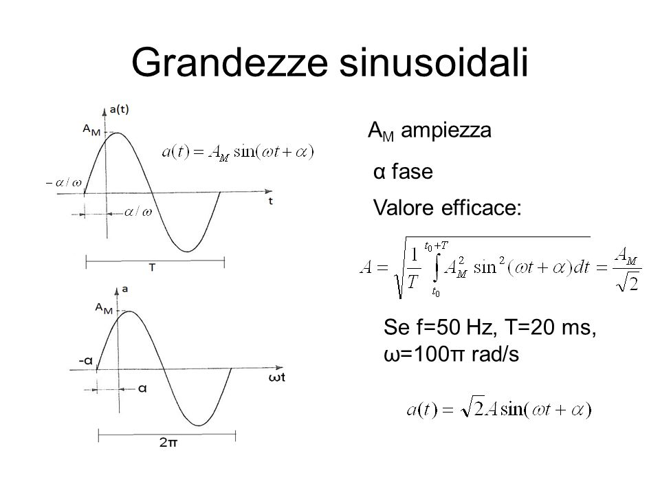 Grandezze sinusoidali