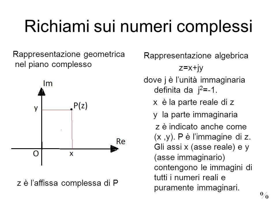Richiami sui numeri complessi