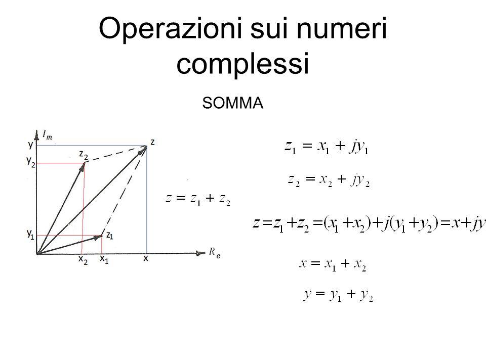 Operazioni sui numeri complessi