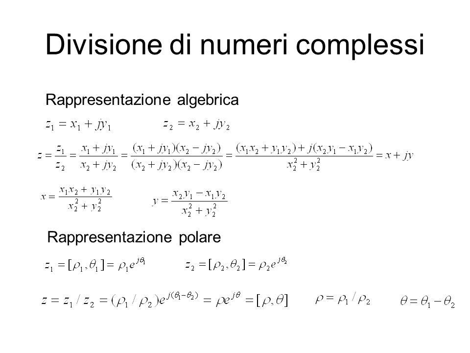 Divisione di numeri complessi