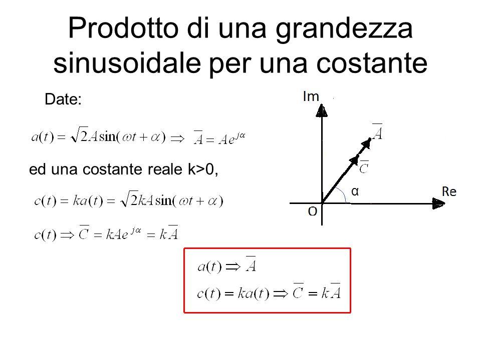 Prodotto di una grandezza sinusoidale per una costante